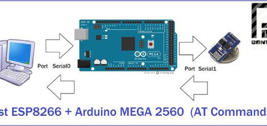 arduinoMega2BESP8266