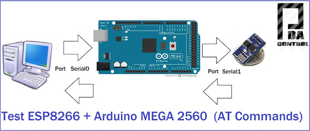 Test Arduino Mega 2560 and ESP8266 (AT Commands)