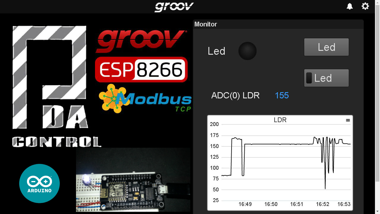 Testing Industrial Platform Groov and ESP8266 NodeMCU