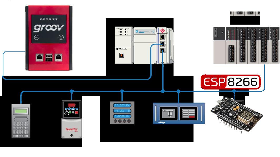 ESP8266 PDAControl NodeMCU