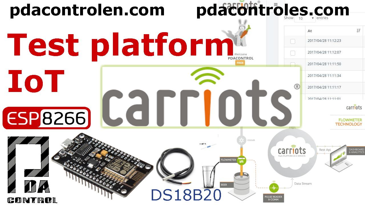 Introduction to Platform Iot Carriots & ESP8266