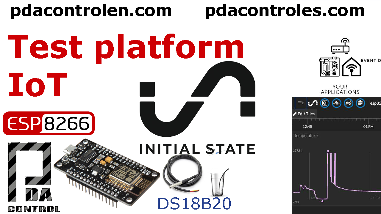 Introduction Plataform InitalState & ESP8266
